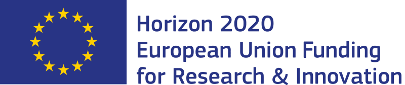 European Union's Horizon 2020 Research and Innovation Framework programme
